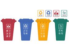 垃圾桶颜色各代表什么