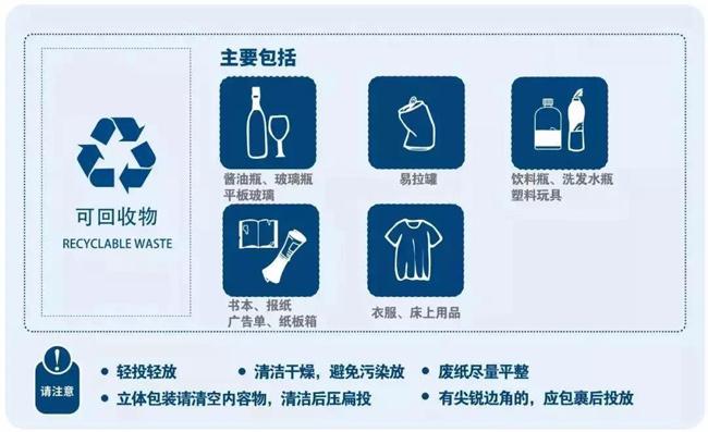 可回收物垃圾图标.jpg