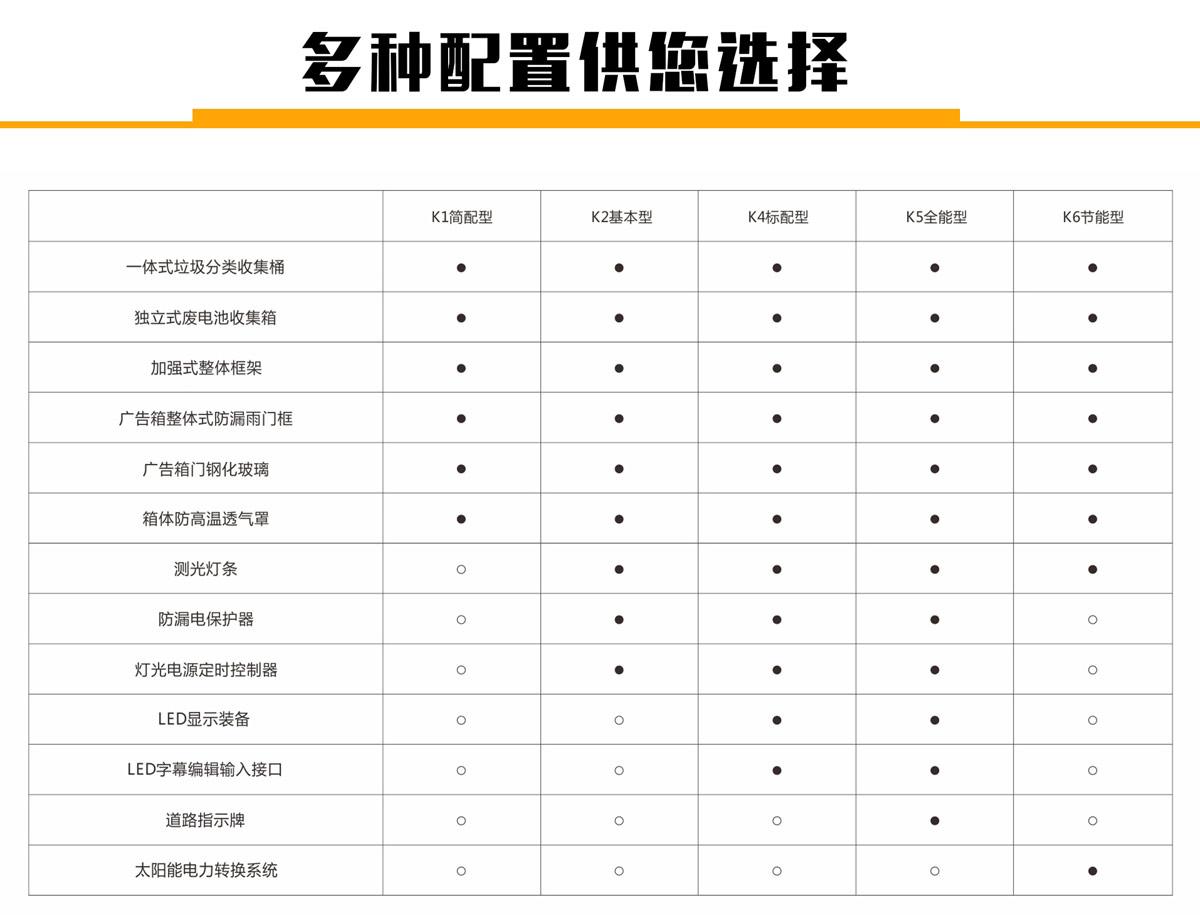 广告垃圾箱设计技术参数表.jpg