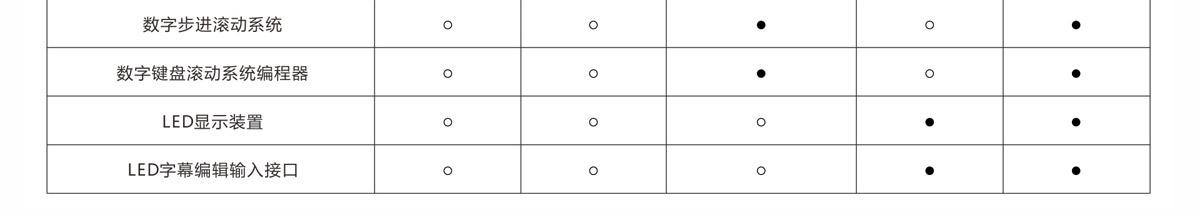 捐物箱技术表34.jpg