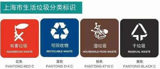 上海垃圾分类标识