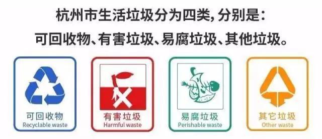 杭州生活垃圾分类图