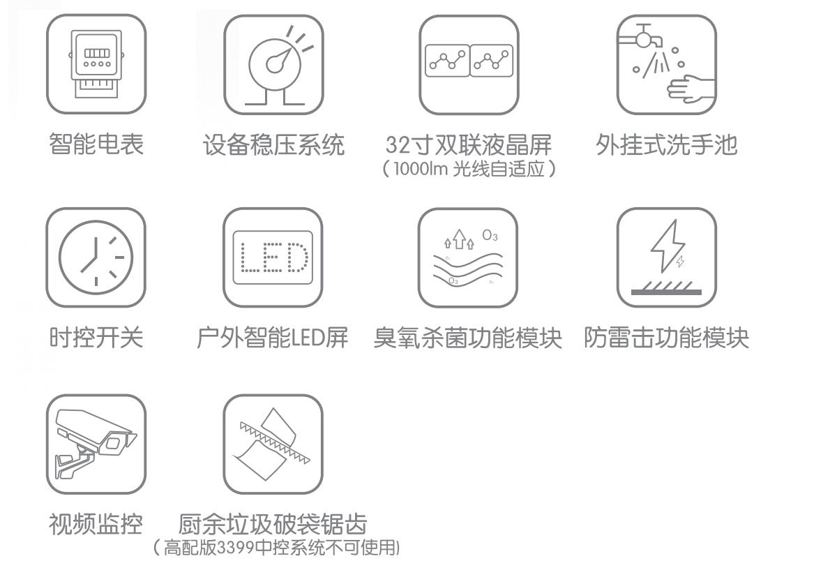 垃圾分类房可选配置技术参数