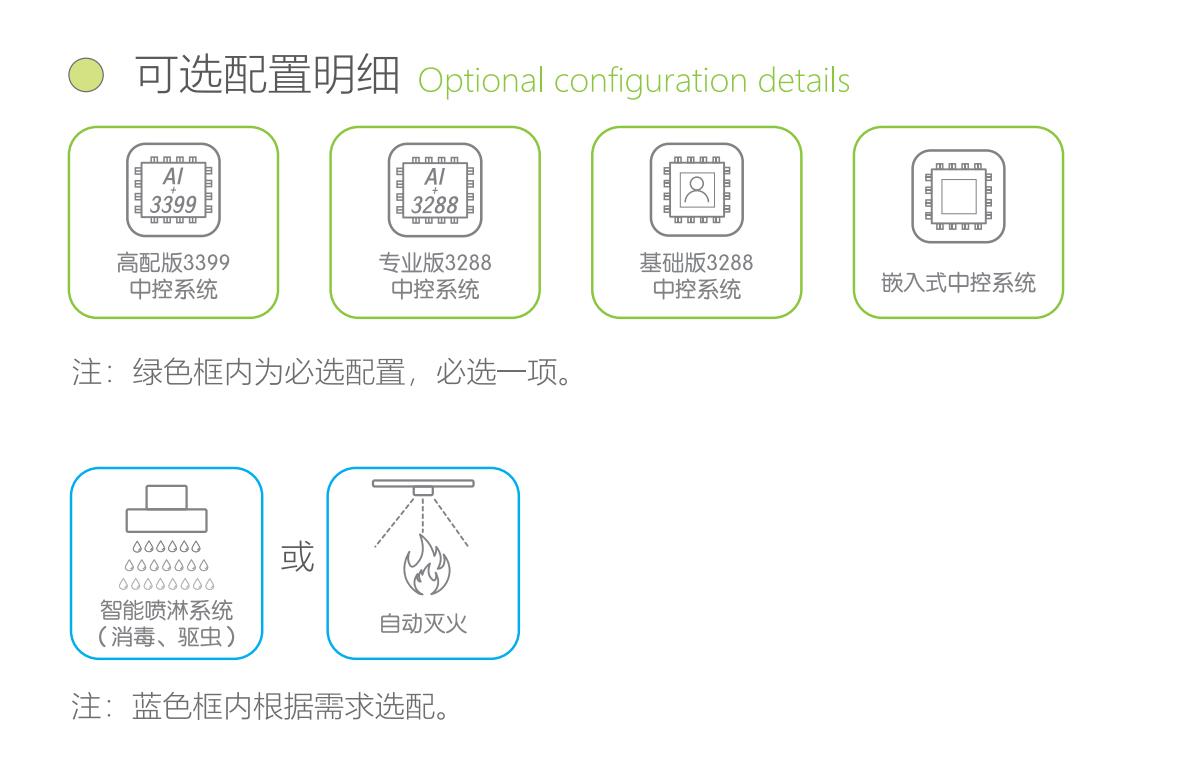 智能垃圾分类桶配置.jpg