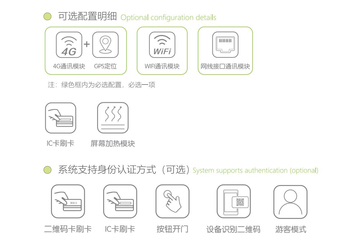 垃圾分类桶嵌入式中控系统可选配置