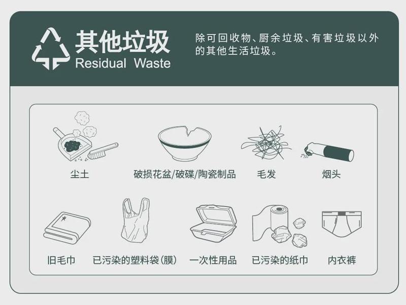 深圳生活垃圾分类标准其他垃圾
