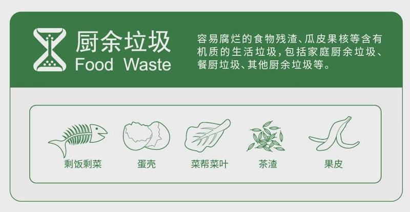 深圳生活垃圾分类标准厨余垃圾