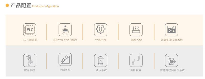 产品配置.jpg